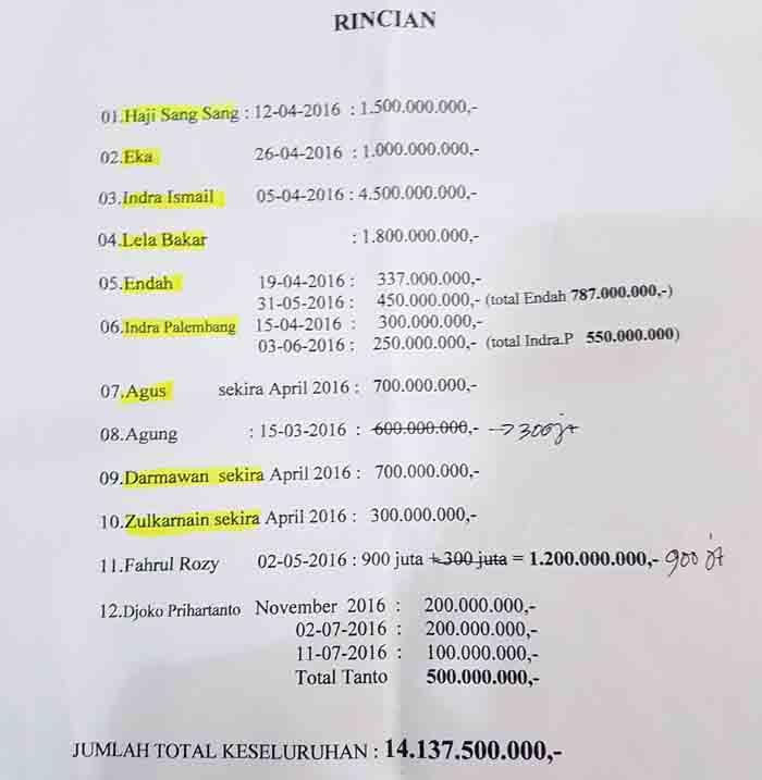 Daftar besaran uang yang sudah disetorkajn rekanan kepada Farizal.