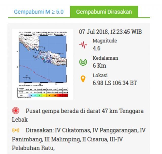 Pusat gempa di Lebak, Banten,Sabtu (7/7/2018). Sumber: BMKG