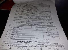 Hasil penghitungan suara Pilgub Lampung di TPS 13 Kelurahan Sepang Jaya, Bandarlampung