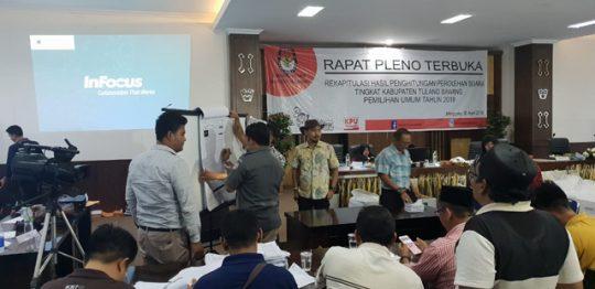 Pleno Rekapitulasi Penghitungan Suara Pemilu 2019 oleh KPU Tulangbawang.