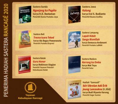 Hadiah Sastera Rancage 2020 untuk Sastera Lampung