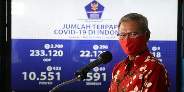 Juru Bicara Pemerintah untuk Penanganan Covid-19, Achmad Yurianto. Foto: BNPB