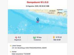 Lokasi gempa Pangandaran pada Senin dini hari (24/8/2020). Sumber: BMKD+G