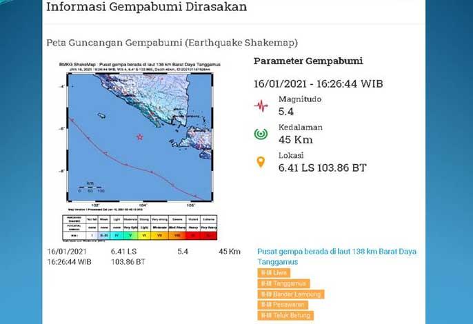 Gempa Bermagnitudo 5,3 di Lampung, Ini Analisis BMKG
