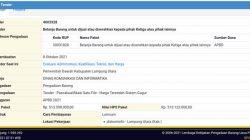 Tangkapan layar pengadaan belanja barang untuk dijual atau diserahkan pada pihak ketiga atau pihak lainnya yang ditayangkan dalam situs lpse.lampungutarakab.go.id.